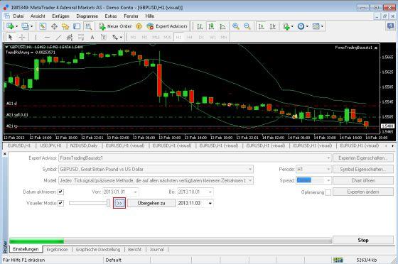 Forex trading Bausatz starten